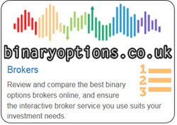 Binary options uk news